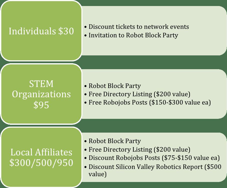 SVR Affiliate Pricing