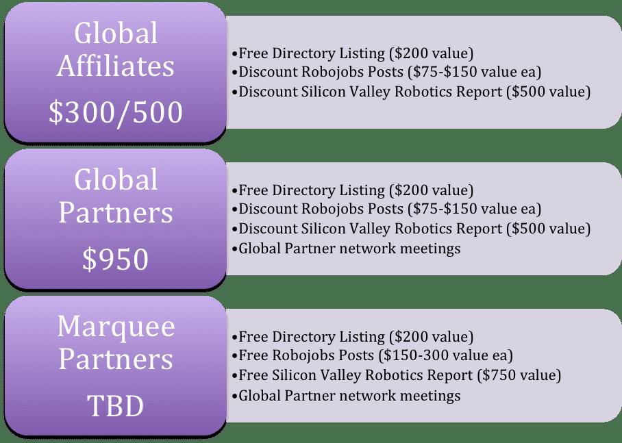 SVR Global Partner Pricing