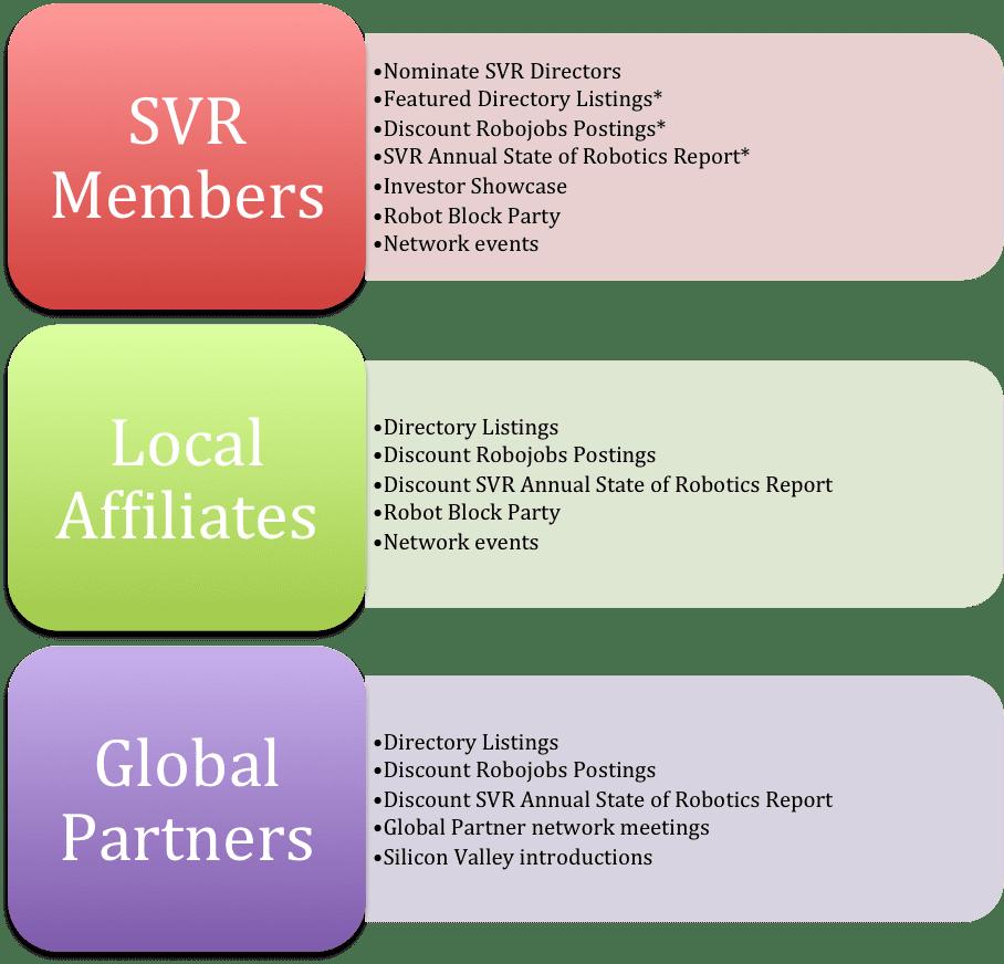 SVR Membership Benefits 2015